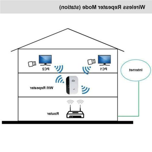 300Mbps Repeater 802.11 AP Signal Booster