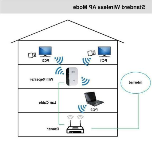 300Mbps Wifi 802.11 Extender Signal Booster