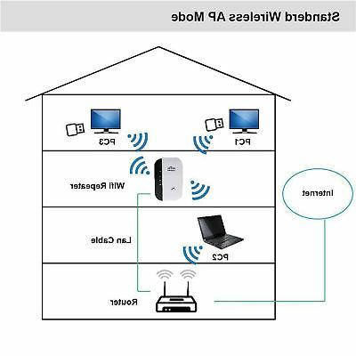 300Mbps Wifi Signal Booster Range