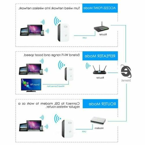 Amplifier Wi-Fi WifiBlast 300Mbps Extender Wireless US